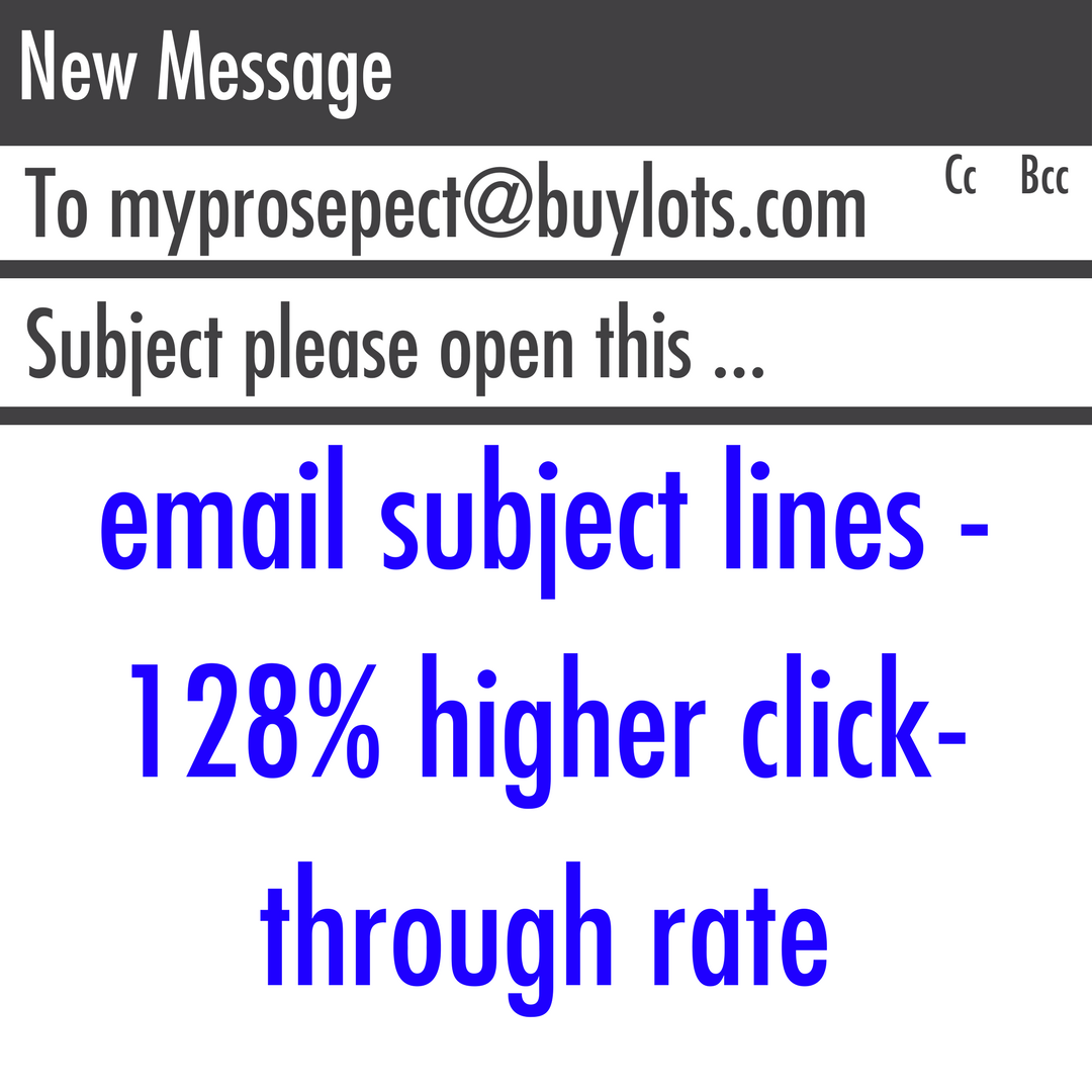 128% higher click-through rate – what are the best email subject lines?